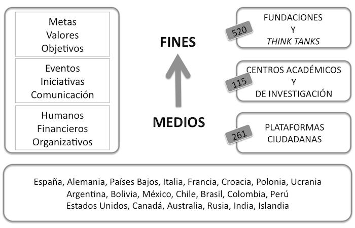 Figura 1-El mapa