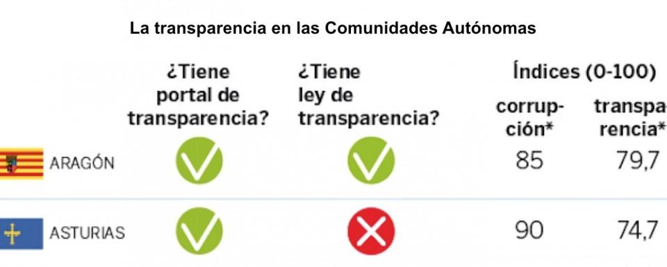 transparencia-anestesia